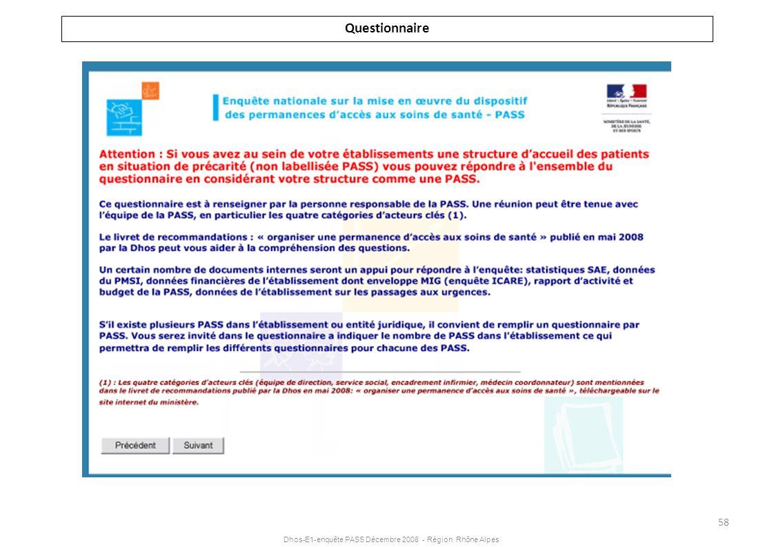 Dhos-E1-enquête PASS Décembre 2008 - Région Rhône Alpes 58 Questionnaire