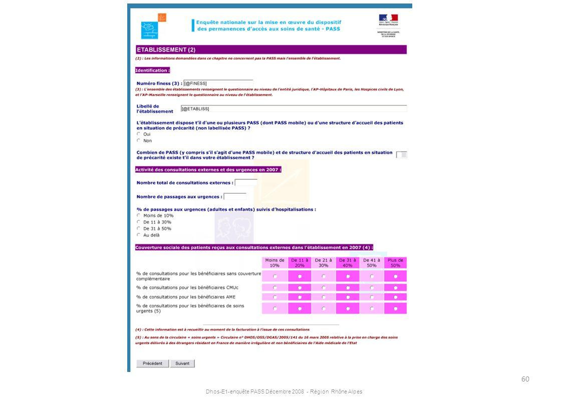 Dhos-E1-enquête PASS Décembre 2008 - Région Rhône Alpes 60