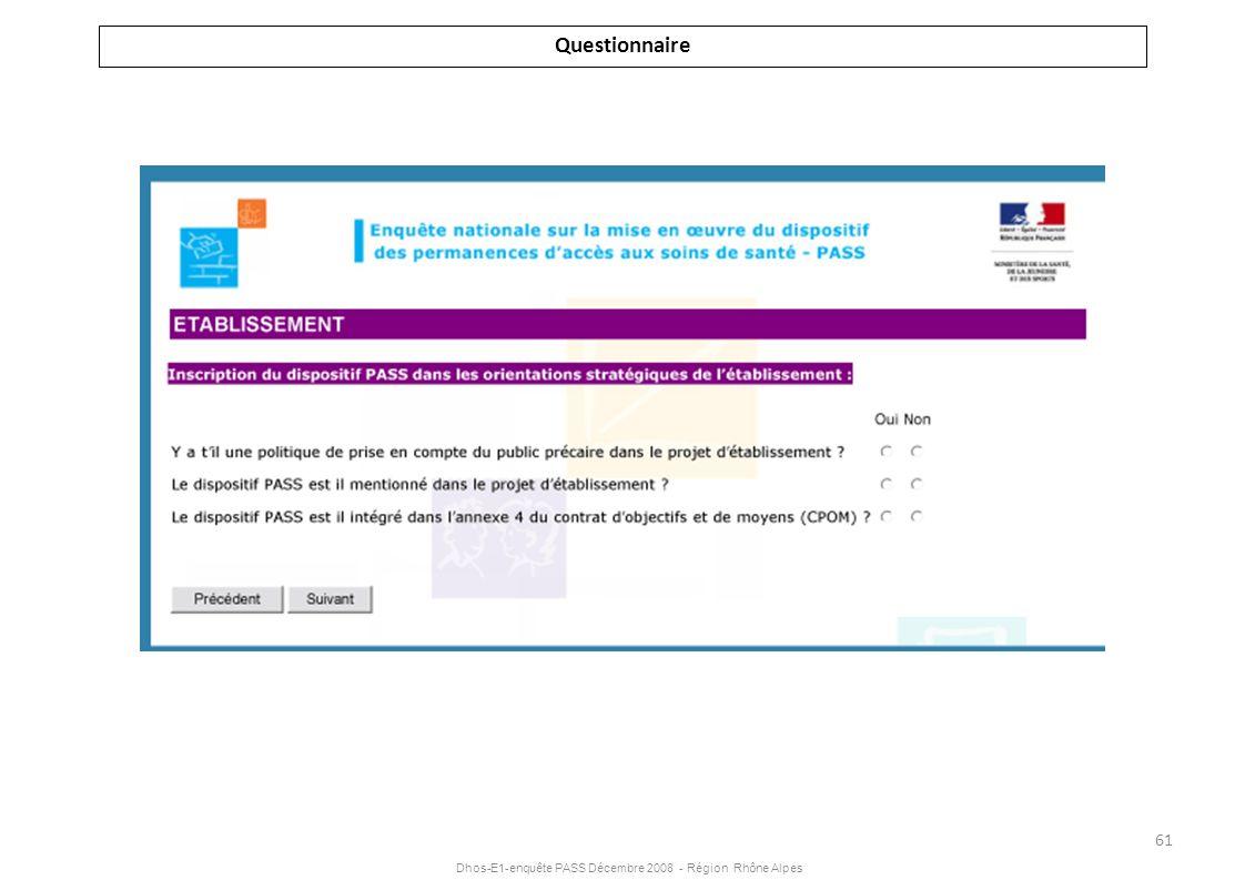 Dhos-E1-enquête PASS Décembre 2008 - Région Rhône Alpes 61 Questionnaire