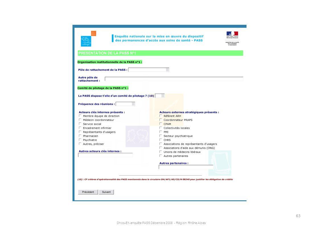 Dhos-E1-enquête PASS Décembre 2008 - Région Rhône Alpes 63