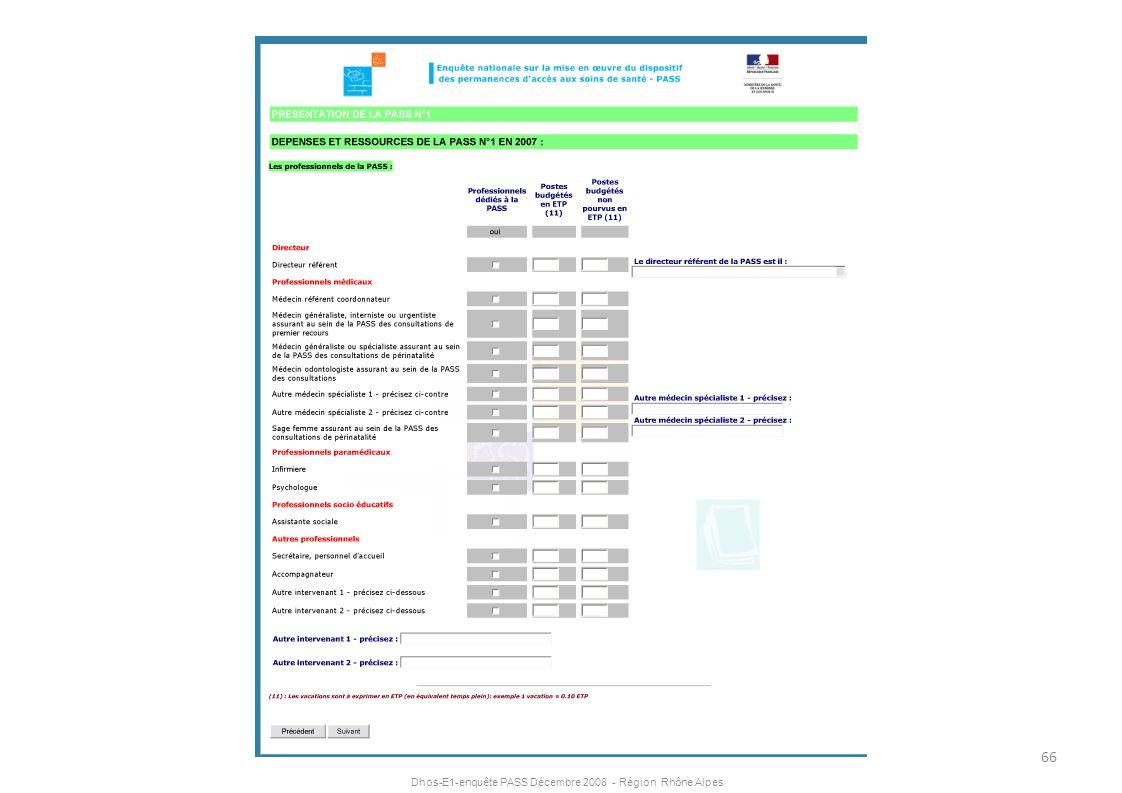 Dhos-E1-enquête PASS Décembre 2008 - Région Rhône Alpes 66