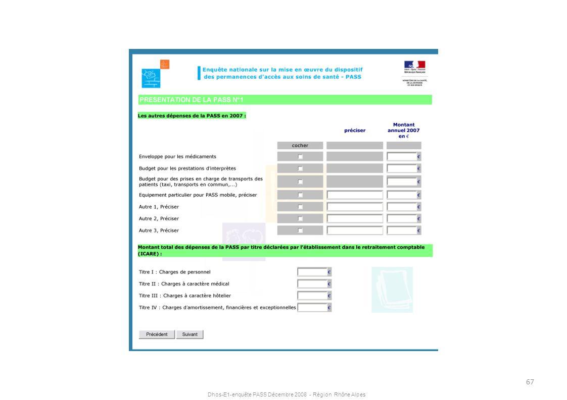 Dhos-E1-enquête PASS Décembre 2008 - Région Rhône Alpes 67