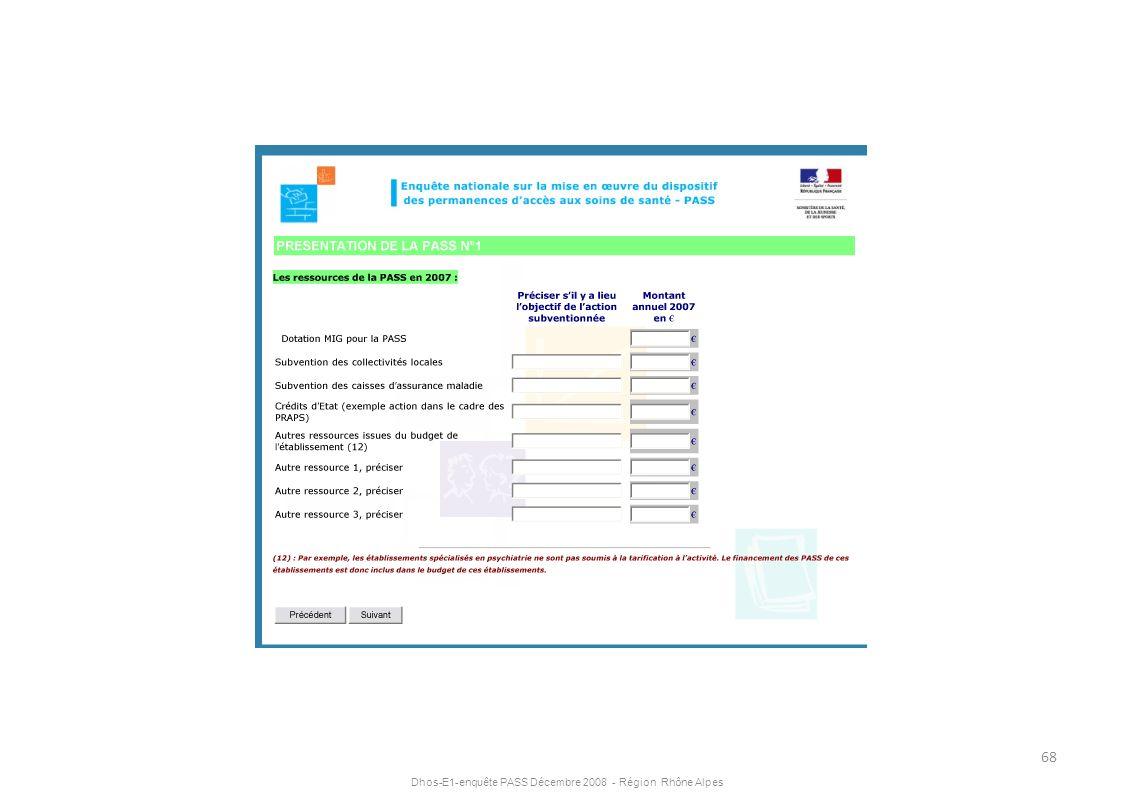 Dhos-E1-enquête PASS Décembre 2008 - Région Rhône Alpes 68