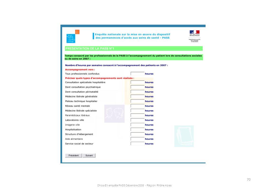 Dhos-E1-enquête PASS Décembre 2008 - Région Rhône Alpes 70