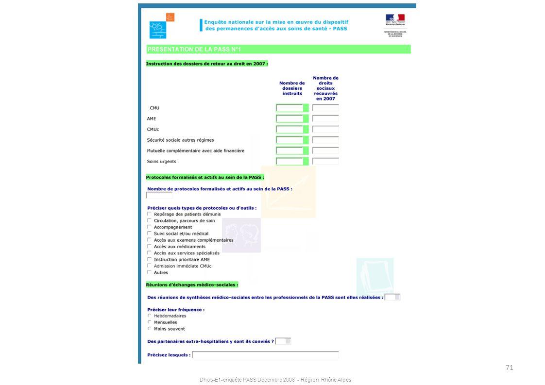 Dhos-E1-enquête PASS Décembre 2008 - Région Rhône Alpes 71