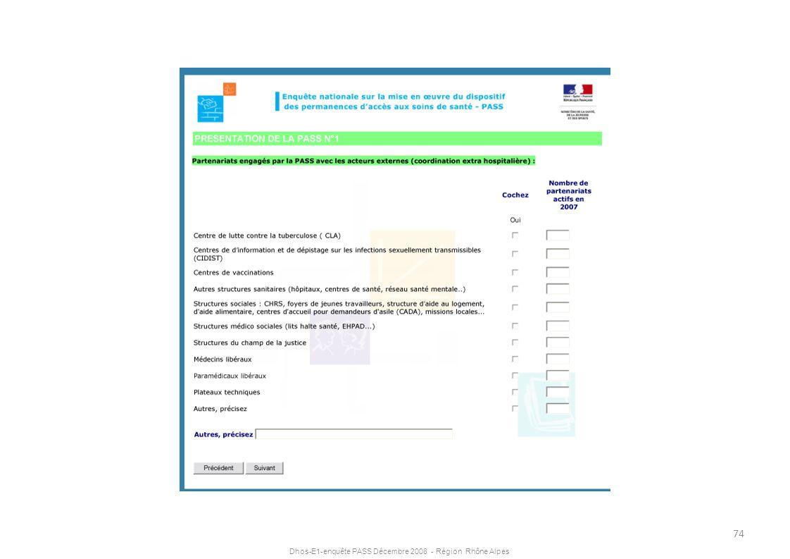 Dhos-E1-enquête PASS Décembre 2008 - Région Rhône Alpes 74