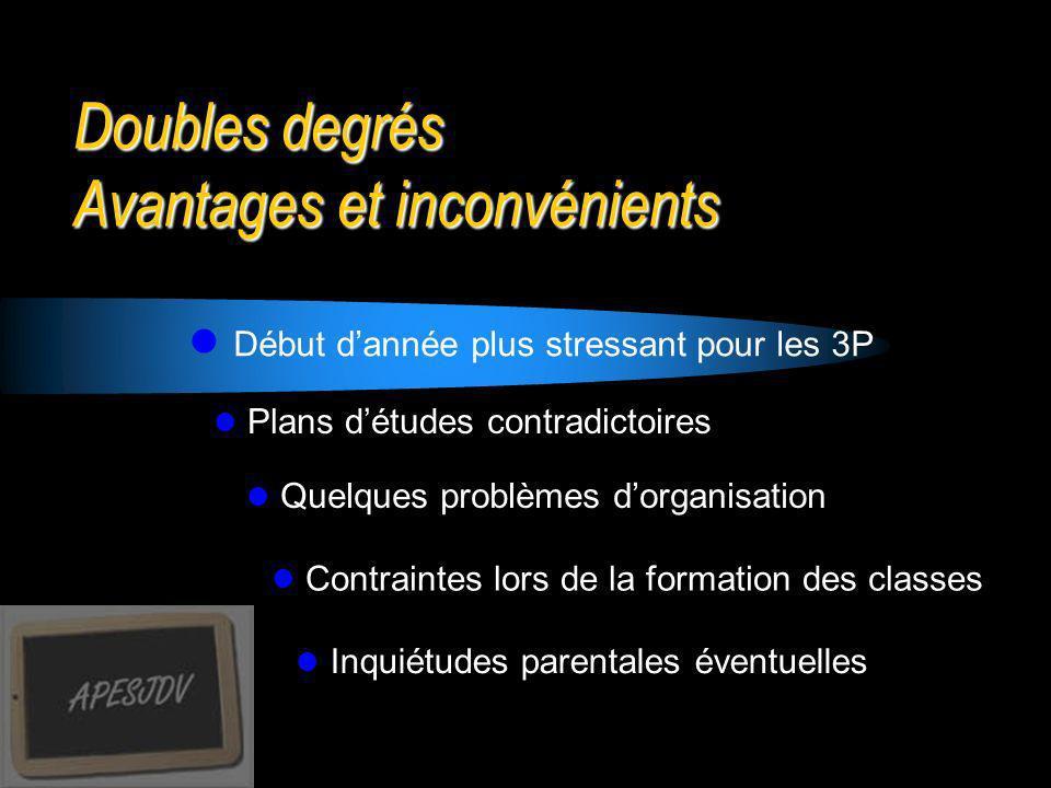 Doubles degrés Avantages et inconvénients Début dannée plus stressant pour les 3P Plans détudes contradictoires Quelques problèmes dorganisation Contr