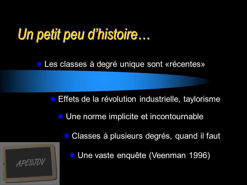 Un petit peu dhistoire… Les classes à degré unique sont «récentes» Effets de la révolution industrielle, taylorisme Une norme implicite et incontourna