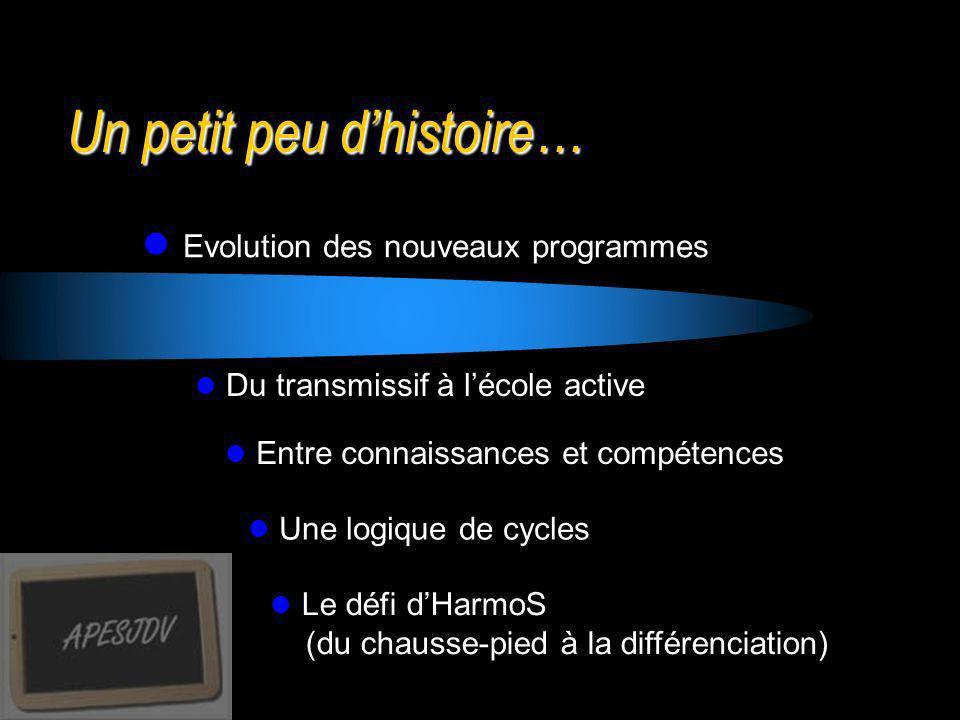 Un petit peu dhistoire… Evolution des nouveaux programmes Du transmissif à lécole active Entre connaissances et compétences Une logique de cycles Le d