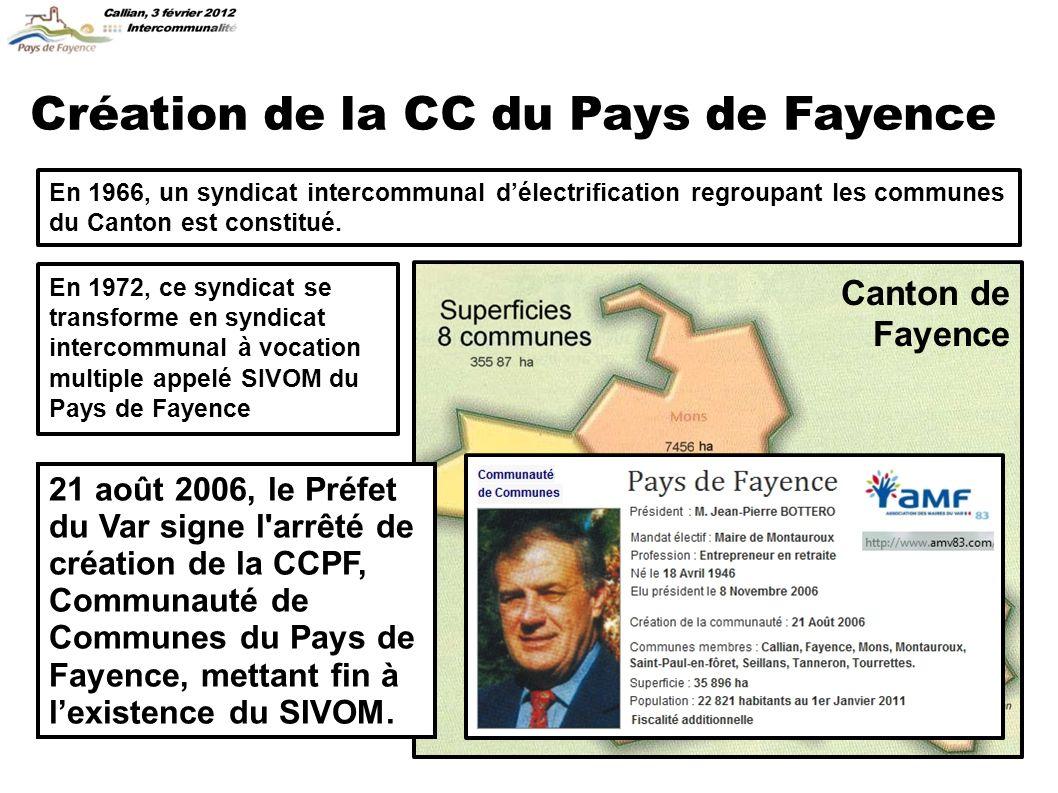 Création de la CC du Pays de Fayence En 1966, un syndicat intercommunal délectrification regroupant les communes du Canton est constitué.