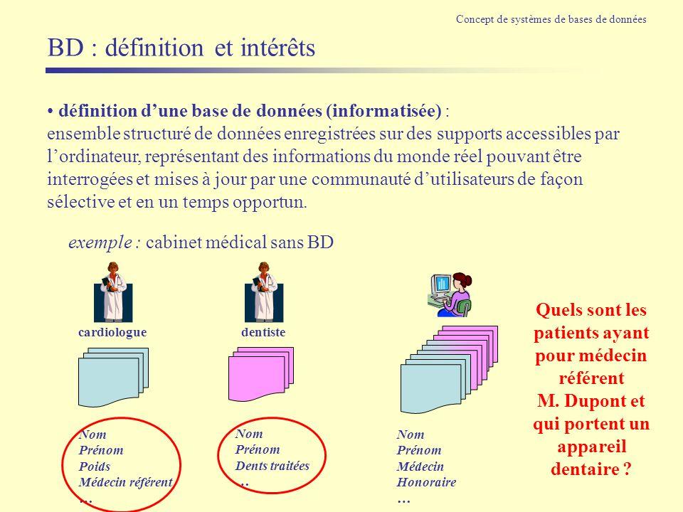 BD : définition et intérêts exemple : cabinet médical sans BD Nom Prénom Poids Médecin référent … Nom Prénom Dents traitées … Nom Prénom Médecin Honor