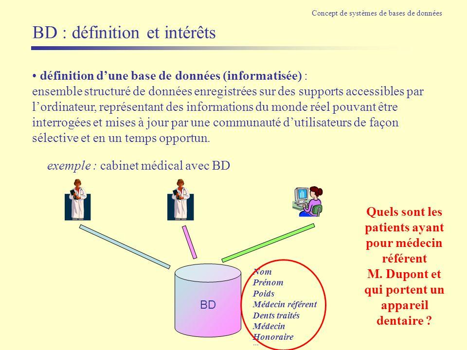 BD : définition et intérêts exemple : cabinet médical avec BD BD Nom Prénom Poids Médecin référent Dents traités Médecin Honoraire … Concept de systèm
