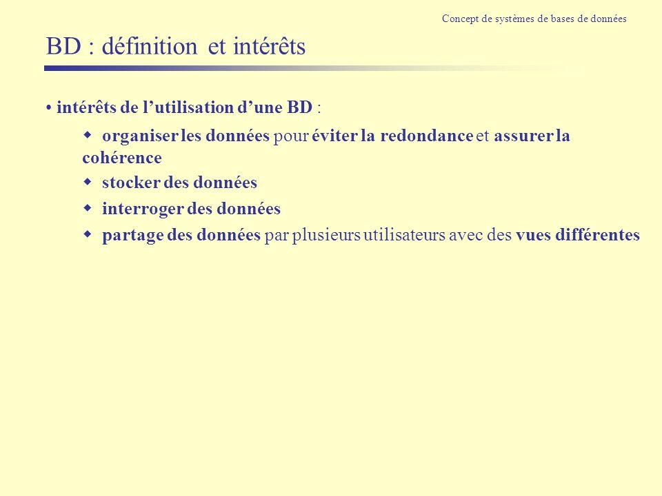 BD : définition et intérêts partage des données par plusieurs utilisateurs avec des vues différentes intérêts de lutilisation dune BD : interroger des