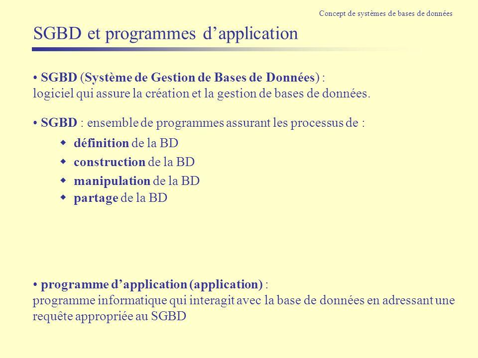 SGBD et programmes dapplication SGBD : ensemble de programmes assurant les processus de : définition de la BD construction de la BD manipulation de la