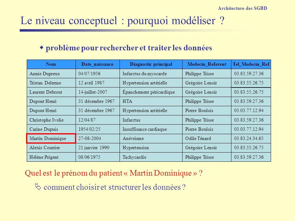 Tel_Medecin_Ref Annie Dupreux 03.83.59.27.36 04/07/1956 Tristan Delerme03.83.55.26.7512 avril 1987 Laurent Debrout14-juillet-2007 NomDate_naissance In