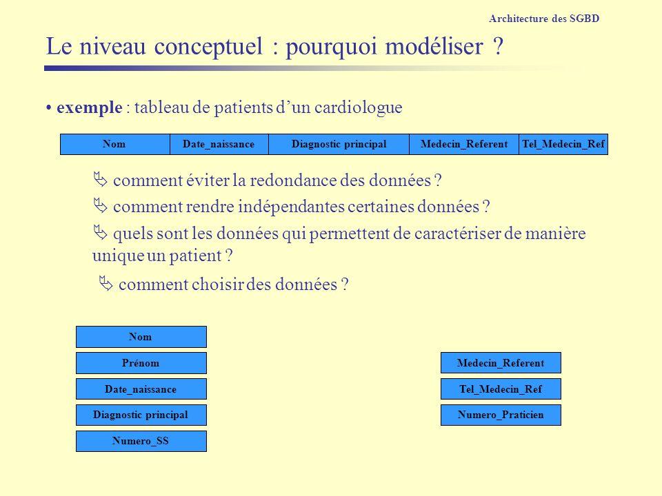 Le niveau conceptuel : pourquoi modéliser ? exemple : tableau de patients dun cardiologue Tel_Medecin_RefNomDate_naissanceDiagnostic principalMedecin_