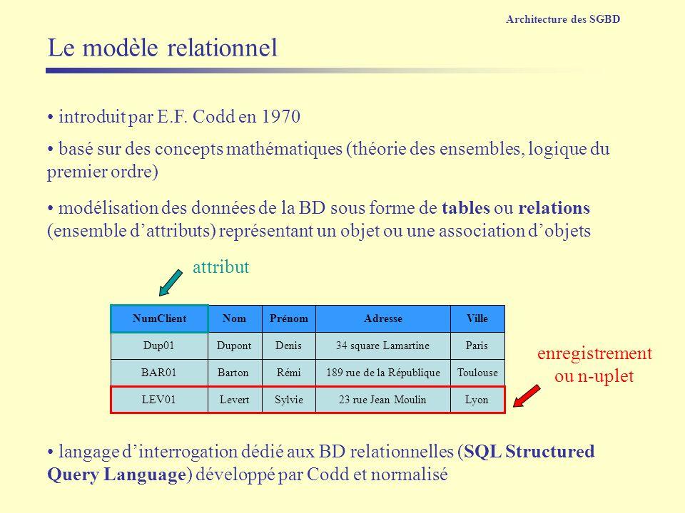 Le modèle relationnel introduit par E.F. Codd en 1970 basé sur des concepts mathématiques (théorie des ensembles, logique du premier ordre) modélisati