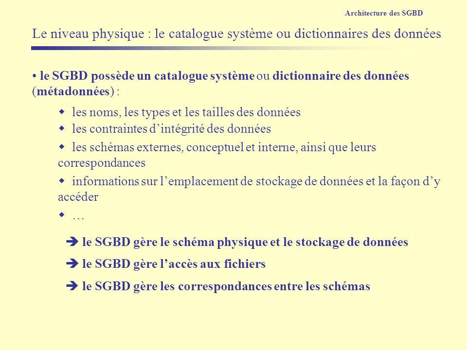 Le niveau physique : le catalogue système ou dictionnaires des données Architecture des SGBD le SGBD gère laccès aux fichiers le SGBD possède un catal