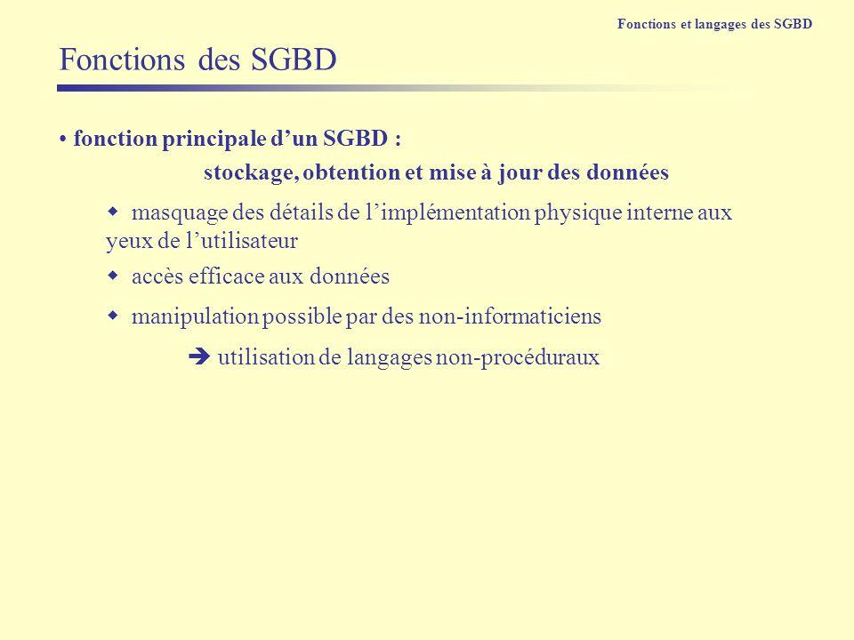 Fonctions des SGBD fonction principale dun SGBD : masquage des détails de limplémentation physique interne aux yeux de lutilisateur accès efficace aux