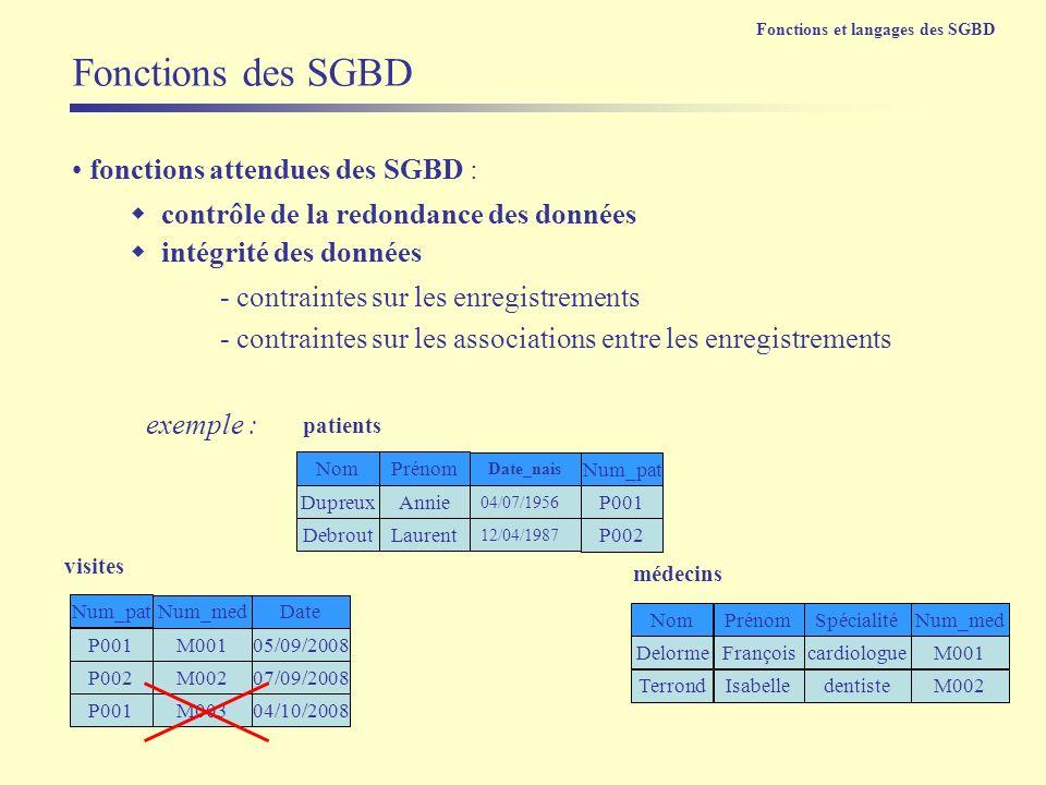 fonctions attendues des SGBD : Fonctions des SGBD DupreuxAnnie DebroutLaurent patients NomPrénom exemple : P001 P002 Num_pat 04/07/1956 12/04/1987 Dat