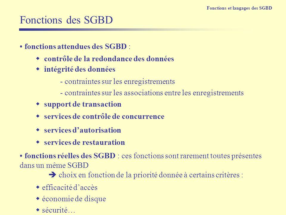 fonctions attendues des SGBD : support de transaction Fonctions des SGBD - contraintes sur les associations entre les enregistrements contrôle de la r