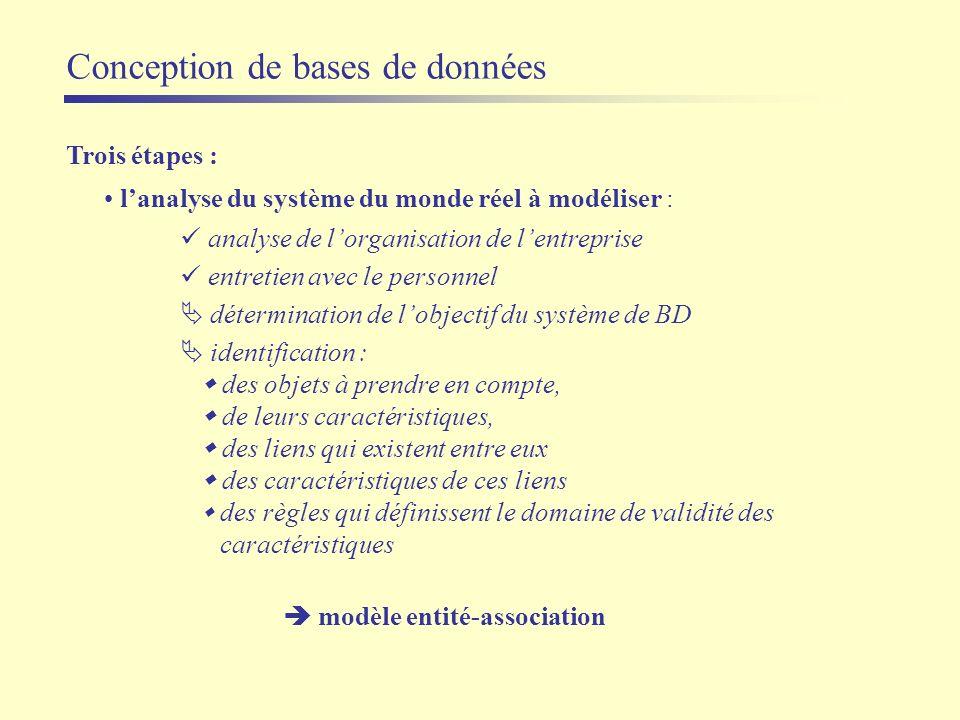 Conception de bases de données Trois étapes : lanalyse du système du monde réel à modéliser : analyse de lorganisation de lentreprise entretien avec l