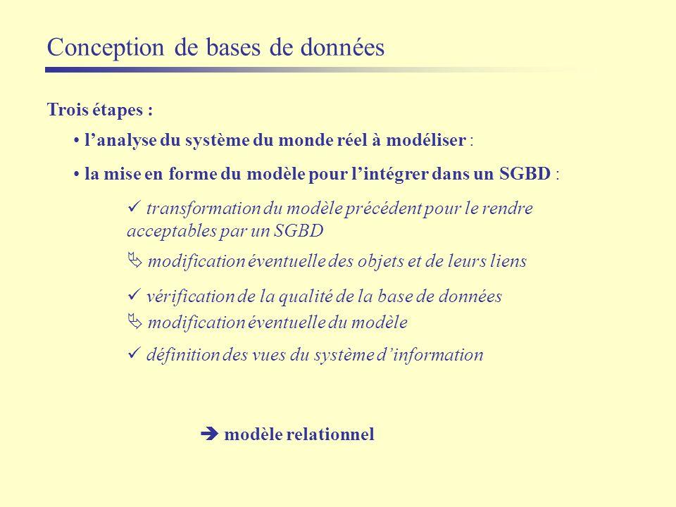 Conception de bases de données Trois étapes : lanalyse du système du monde réel à modéliser : la mise en forme du modèle pour lintégrer dans un SGBD :
