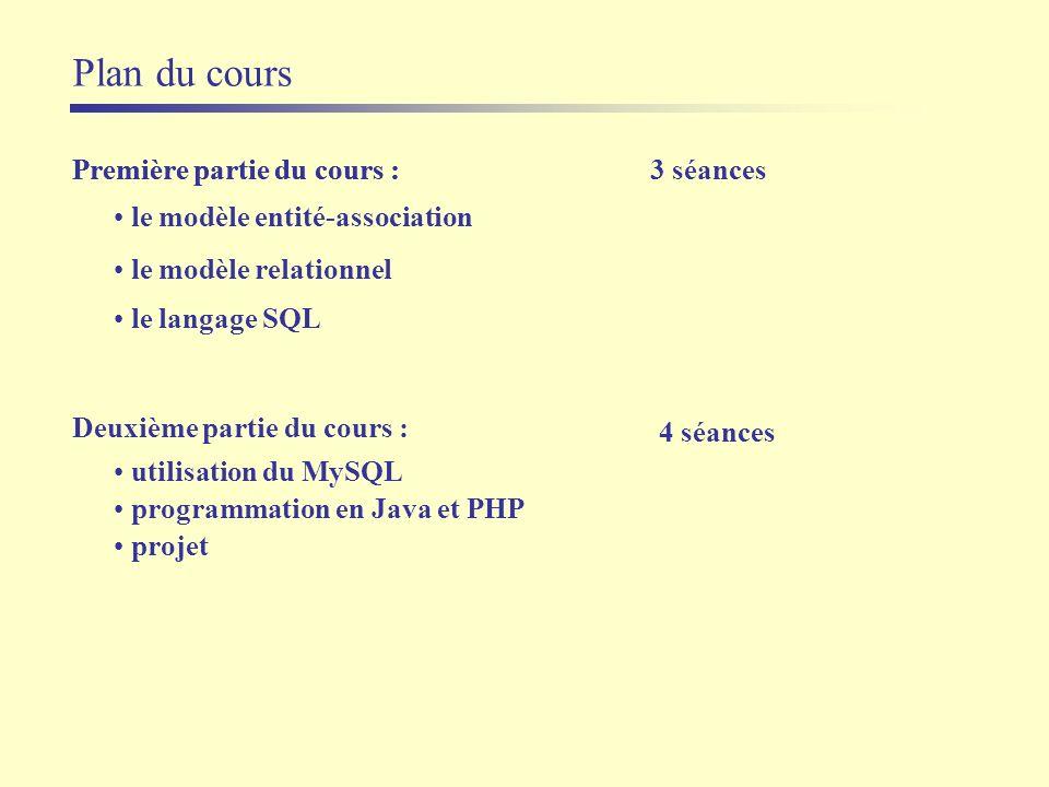 Plan du cours Première partie du cours : le modèle entité-association le modèle relationnel le langage SQL Première partie du cours :3 séances utilisa