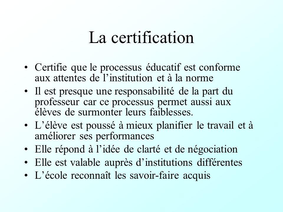 La certification Certifie que le processus éducatif est conforme aux attentes de linstitution et à la norme Il est presque une responsabilité de la part du professeur car ce processus permet aussi aux élèves de surmonter leurs faiblesses.