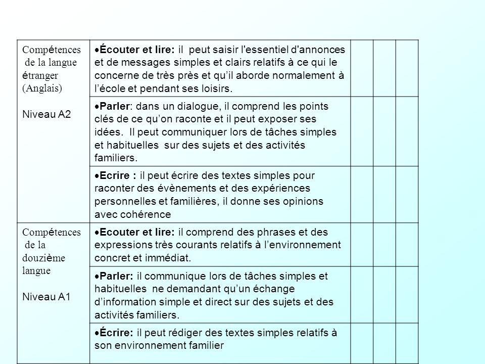 Comp é tences de la langue é tranger (Anglais) Niveau A2 Écouter et lire: il peut saisir l'essentiel d'annonces et de messages simples et clairs relat