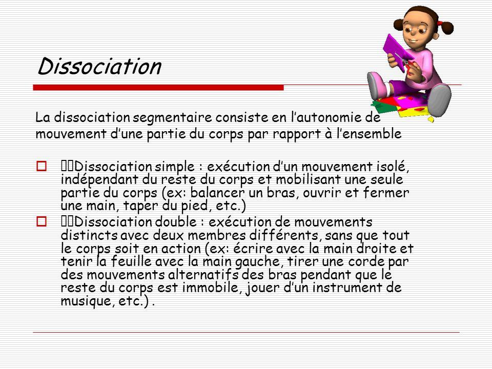 Dissociation La dissociation segmentaire consiste en lautonomie de mouvement dune partie du corps par rapport à lensemble Dissociation simple : exécut
