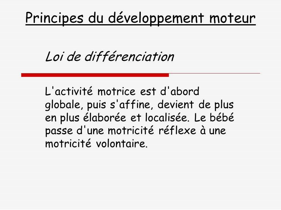Principes du développement moteur Loi de différenciation L activité motrice est d abord globale, puis s affine, devient de plus en plus élaborée et localisée.