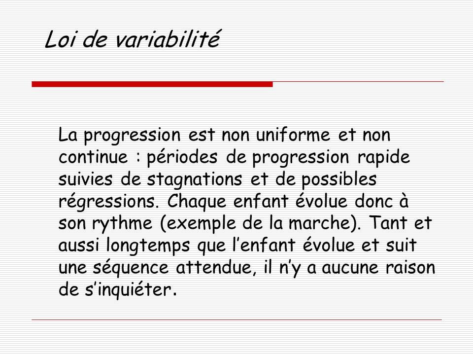 Loi de variabilité La progression est non uniforme et non continue : périodes de progression rapide suivies de stagnations et de possibles régressions.