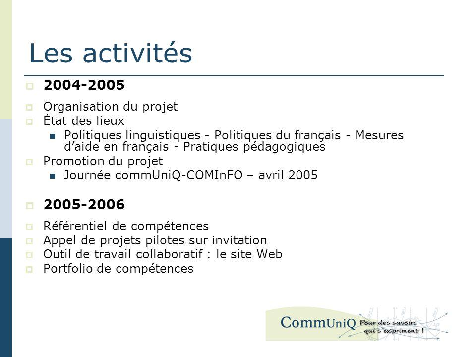 Les activités 2004-2005 Organisation du projet État des lieux Politiques linguistiques - Politiques du français - Mesures daide en français - Pratique