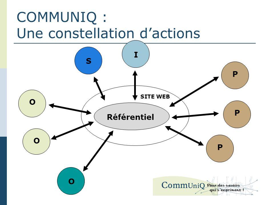 COMMUNIQ : Une constellation dactions Référentiel P P P I O O O S SITE WEB