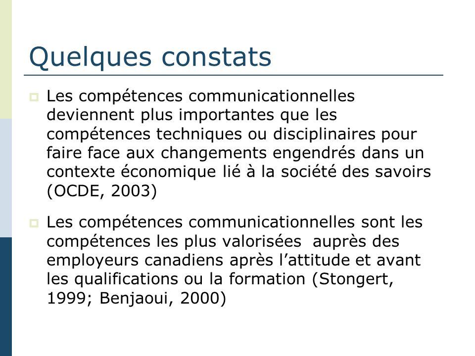 Quelques constats Les compétences communicationnelles deviennent plus importantes que les compétences techniques ou disciplinaires pour faire face aux