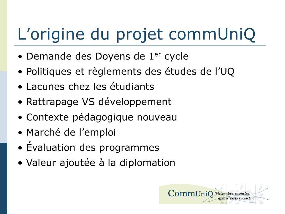 Lorigine du projet commUniQ Demande des Doyens de 1 er cycle Politiques et règlements des études de lUQ Lacunes chez les étudiants Rattrapage VS dével