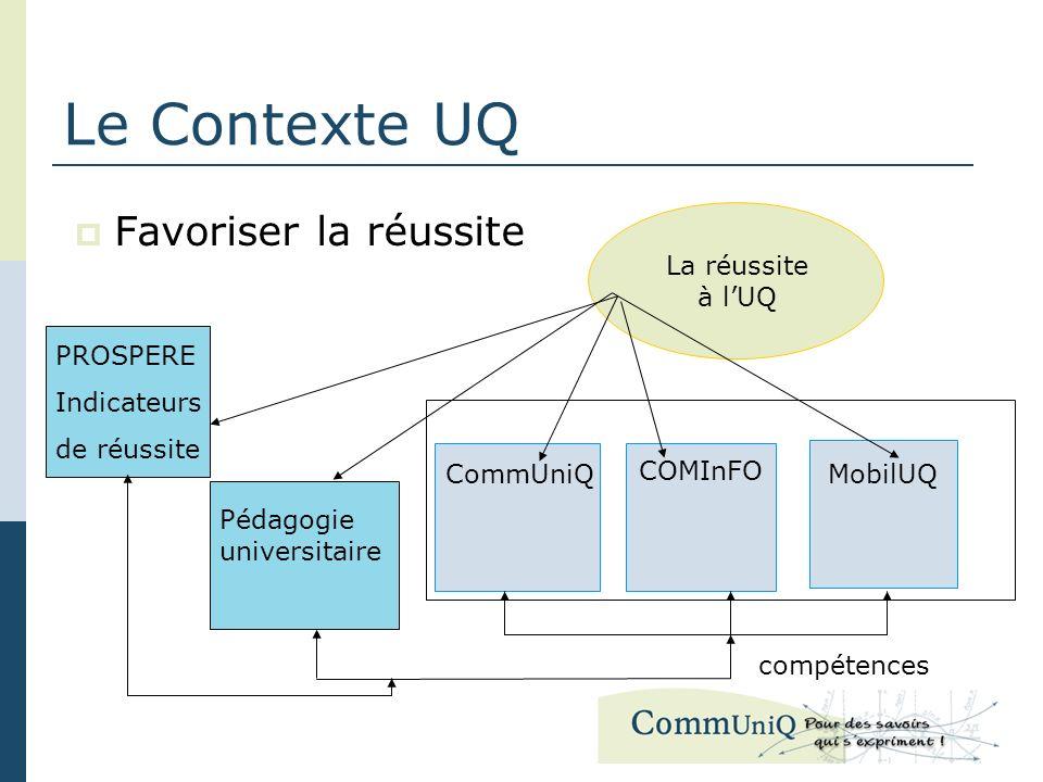 Le Contexte UQ Favoriser la réussite COMInFO PROSPERE Indicateurs de réussite Pédagogie universitaire CommUniQ La réussite à lUQ MobilUQ compétences