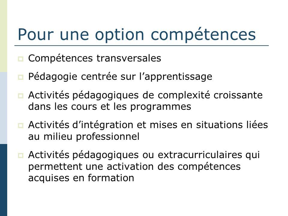 Pour une option compétences Compétences transversales Pédagogie centrée sur lapprentissage Activités pédagogiques de complexité croissante dans les co