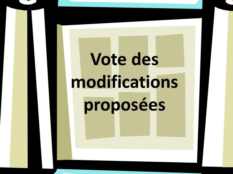 Vote des modifications proposées