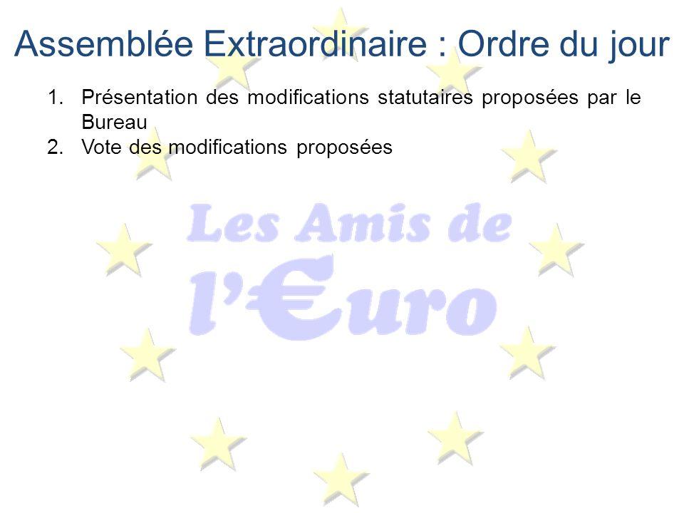 1.Présentation des modifications statutaires proposées par le Bureau 2.Vote des modifications proposées Assemblée Extraordinaire : Ordre du jour