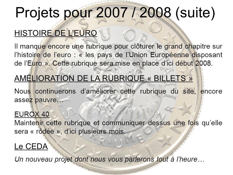 Projets pour 2007 / 2008 (suite) HISTOIRE DE LEURO Il manque encore une rubrique pour clôturer le grand chapitre sur lhistoire de leuro : « les pays d