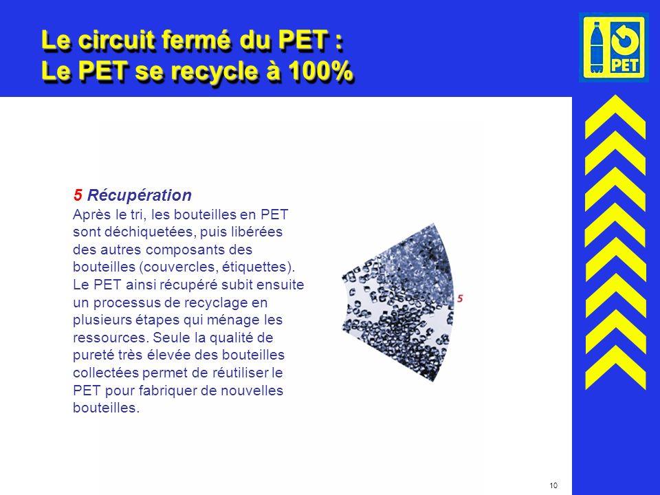 10 Le circuit fermé du PET : Le PET se recycle à 100% 5 Récupération Après le tri, les bouteilles en PET sont déchiquetées, puis libérées des autres c