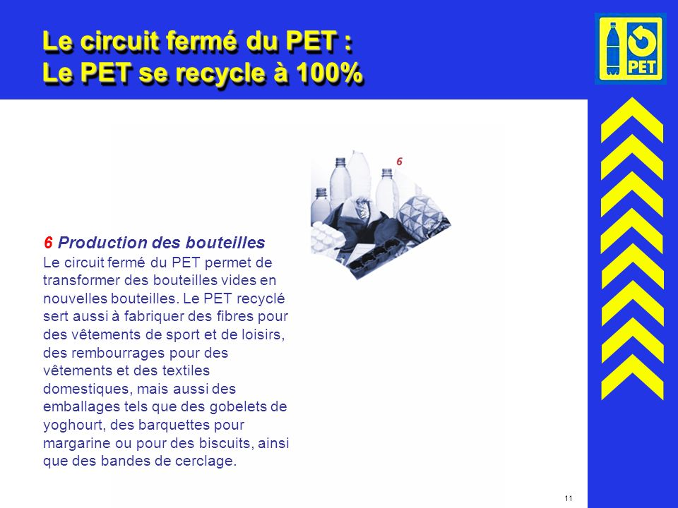11 Le circuit fermé du PET : Le PET se recycle à 100% 6 Production des bouteilles Le circuit fermé du PET permet de transformer des bouteilles vides e