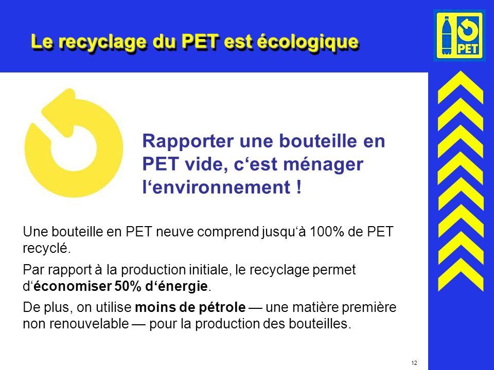 12 Le recyclage du PET est écologique Une bouteille en PET neuve comprend jusquà 100% de PET recyclé. Par rapport à la production initiale, le recycla
