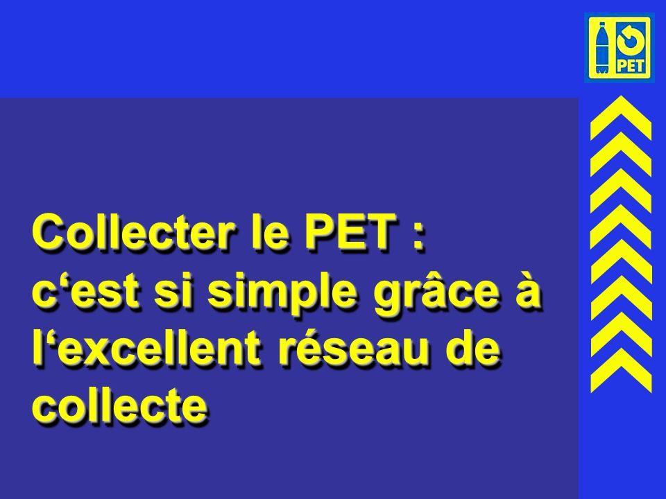 13 Collecter le PET : cest si simple grâce à lexcellent réseau de collecte