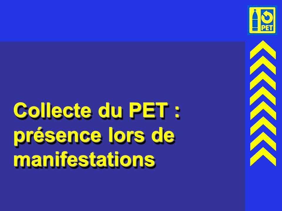 22 Collecte du PET : présence lors de manifestations