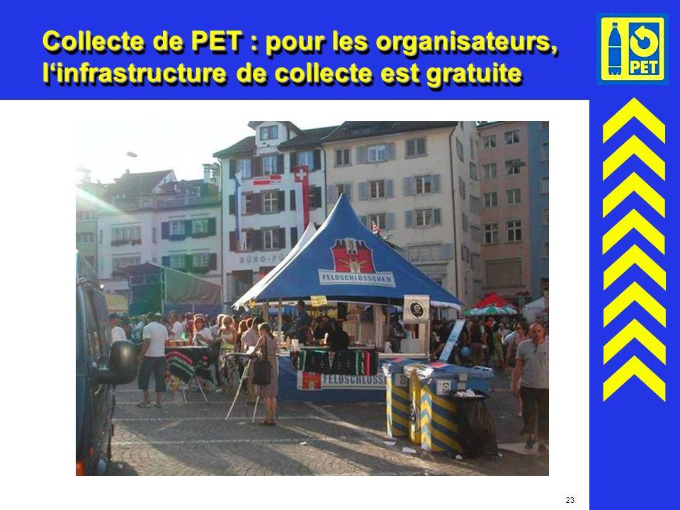23 Collecte de PET : pour les organisateurs, linfrastructure de collecte est gratuite