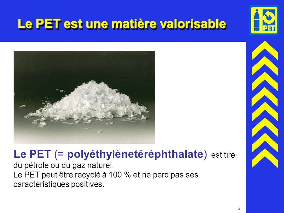 4 Le PET est une matière valorisable Le PET (= polyéthylènetéréphthalate) est tiré du pétrole ou du gaz naturel. Le PET peut être recyclé à 100 % et n