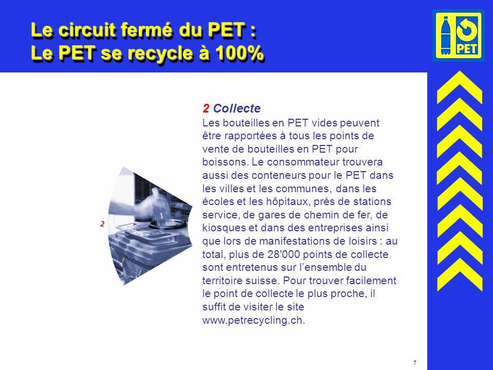 7 Le circuit fermé du PET : Le PET se recycle à 100% 2 Collecte Les bouteilles en PET vides peuvent être rapportées à tous les points de vente de bout